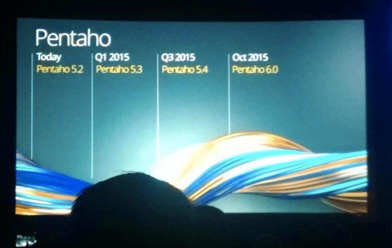 Die Pentaho Roadmap für 2015 auf der Pentaho World 2014