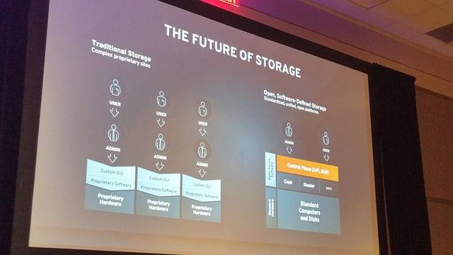The Future of Storage OpenStack Summit Austin 2016